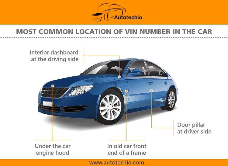 vin-decoder-location