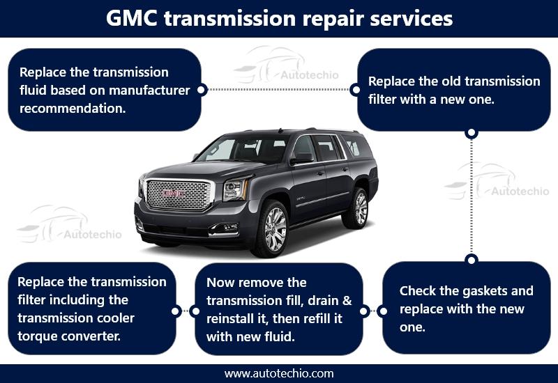 gmc-transmission-repair-service